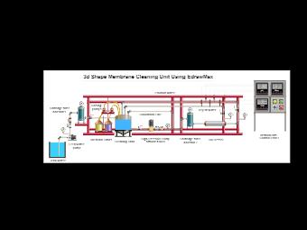 3D Shape Membrane Cleaning Unit