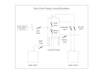 Sand Filter Design Diagram