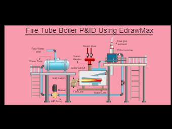 Fire Tube Boiler PID