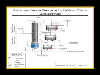 Pressure Measurment of Distillation Column  Process (Piping and Instrumentation Diagram)