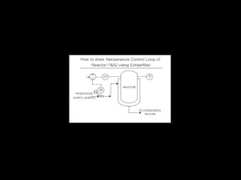 Temperature Control of Chemical Reactor