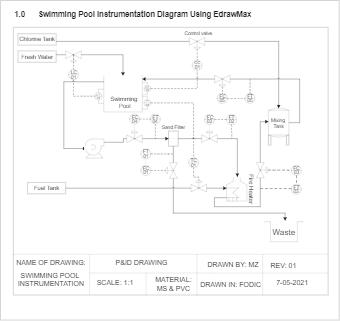 Swimming Pool Instrumentation