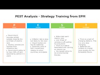 Strategy Training PEST Analysis