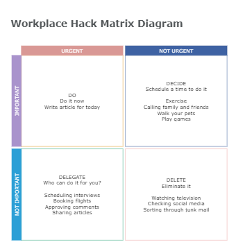 Workplace Hack Matrix Diagram