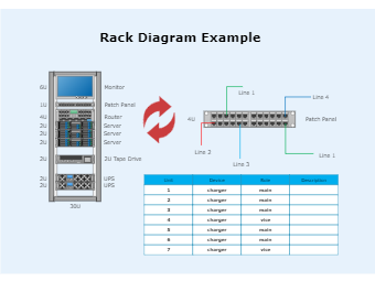 Rack Diagram Example