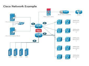 Cisco Network Diagram Example