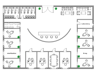 Dentist Shop Plan