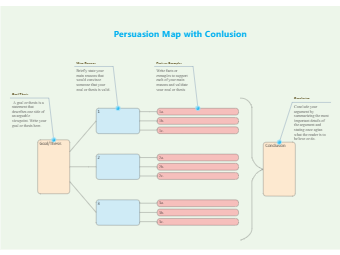 Persuasion Map with Conlusion