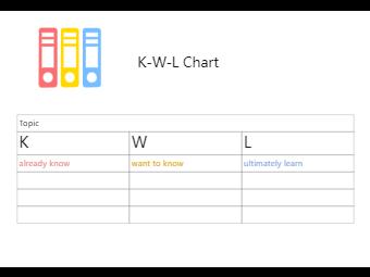 K-W-L Chart for Classroom