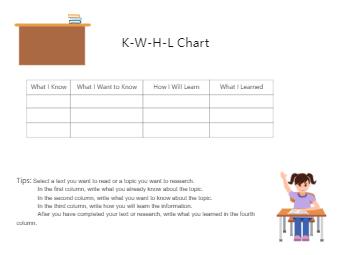 K-W-H-L Chart