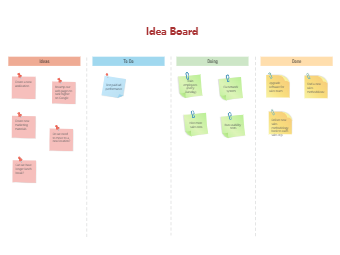 Virtual Idea Board
