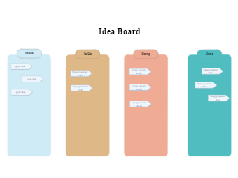 Blank Idea Board