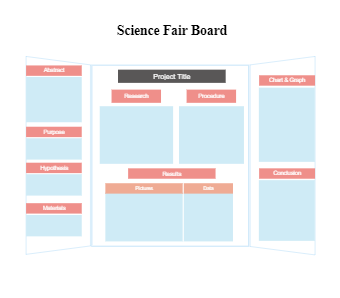 Science Fair Board