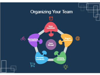Organizing Your Team - Event Management