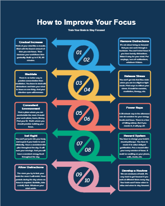 How to Improve Your Focus