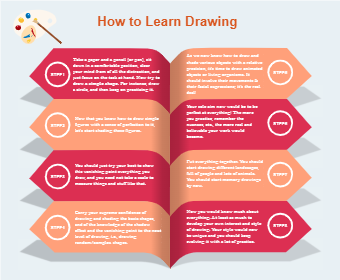 How to Learn Drawing