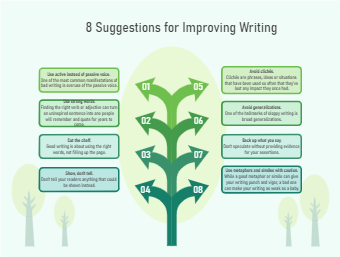 8 Suggestions for Improving Writing