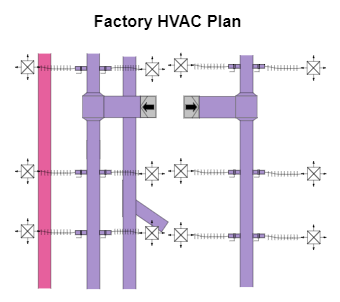 Factory HVAC Plan