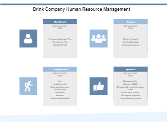 Drink Company Human Resource Management