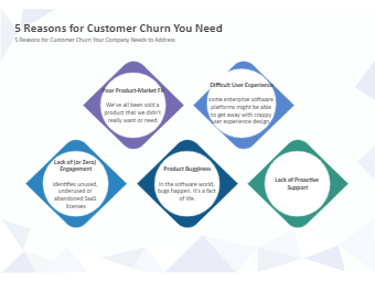 5 Reasons for Customer Churn