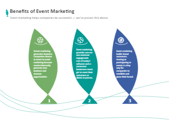 Benefits of Event Marketing