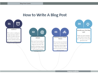 Blog Guide Block Diagram