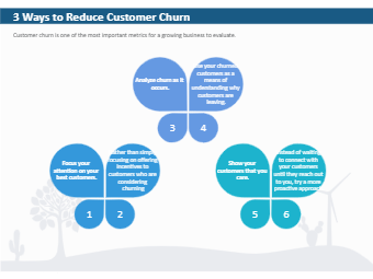 3 Ways to Reduce Customer Churn