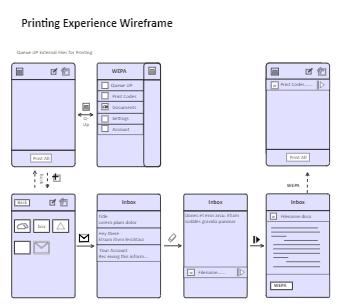 Printing Experience Wireframe