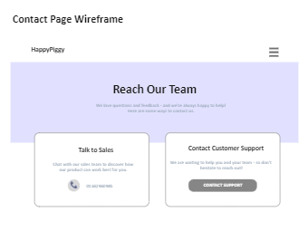 Contact Page Wireframe