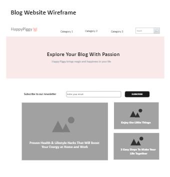 Blog Website Wireframe