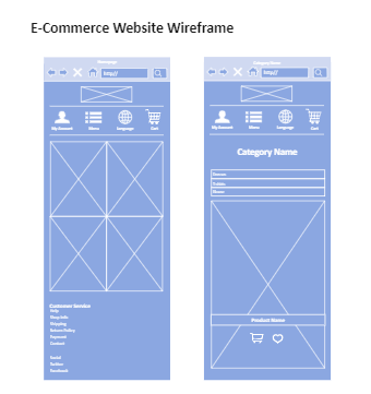 E-Commerce Website Wireframe