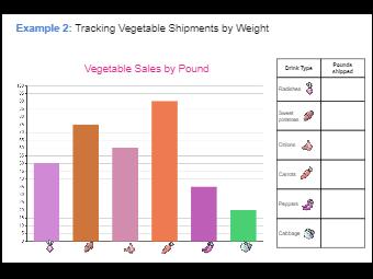 Fruits Bar Chart