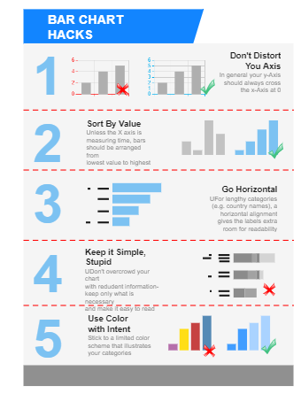 Bar Chart Hacks