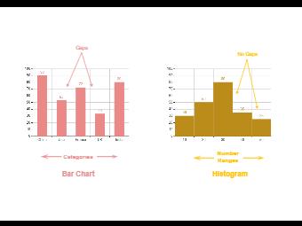 Charts Comparison