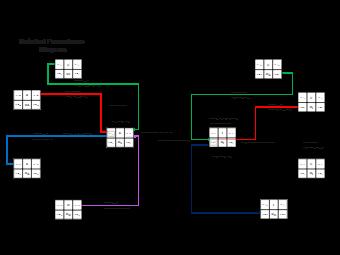 Cmbination Calculation Precedence Diagram