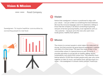 Food Company Vision Mission