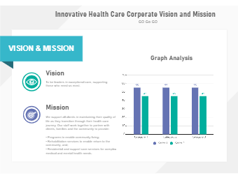 Health Company Vision Mission