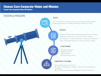 Human Care Corperate Vision