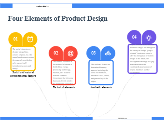 Four Elements of Product Design
