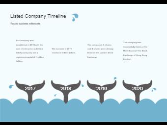Listed Company Timeline