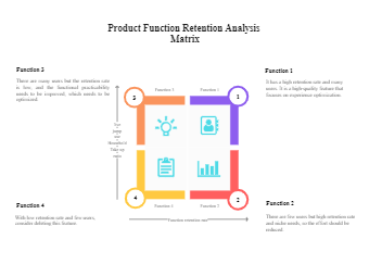 Product Function Retention Analysis Matrix