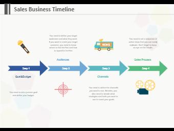 Sales Business Timeline