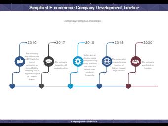 Simplified E-Commerce Company Development Timeline