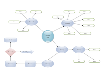 Blank Concept Map Example