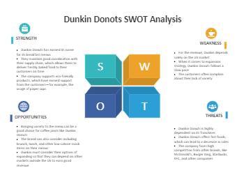 Dunkin Donots SWOT Analysis