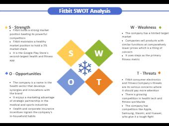 Fitbit SWOT Analysis