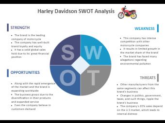 Harley Davidson SWOT Analysis
