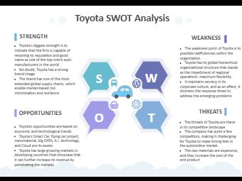 Toyota SWOT Analysis