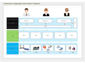 Enterprise Information Platform