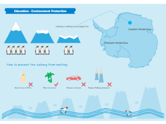 Environment Education Infographic